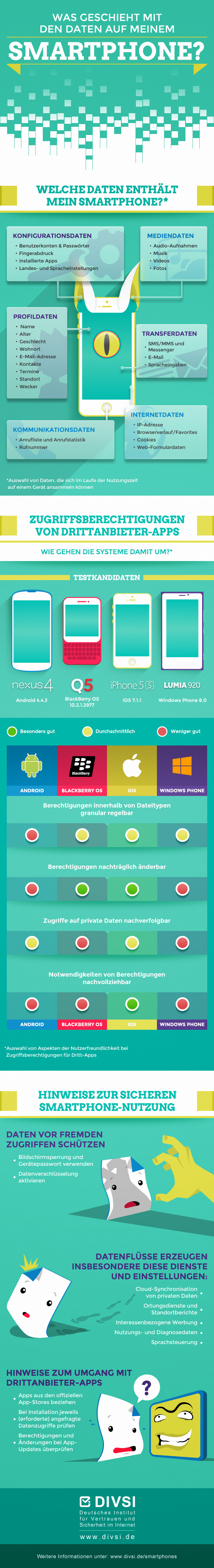 DIVSI Infografik: Wissenswertes im Umgang mit Smartphones