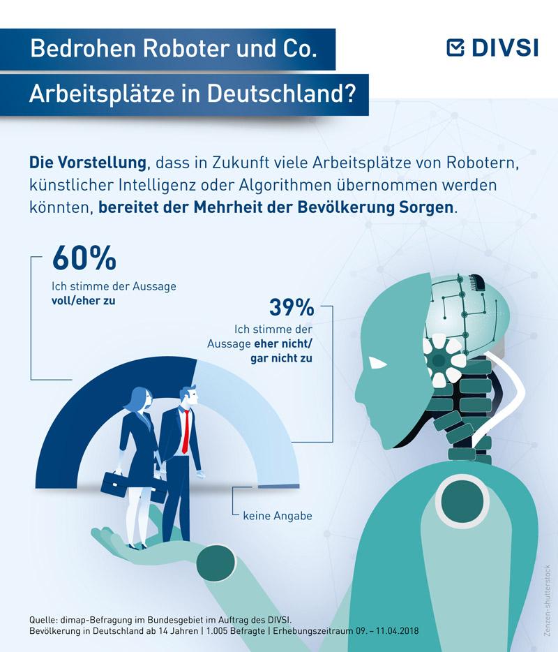 Bedrohen Roboter und Co. Arbeitsplätze in Deutschland?